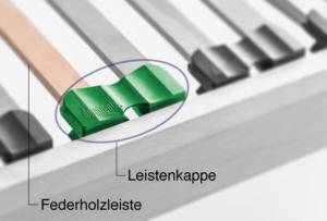 Darstellung der Leistentechnik von Federholzleiste und Leistenkappe
