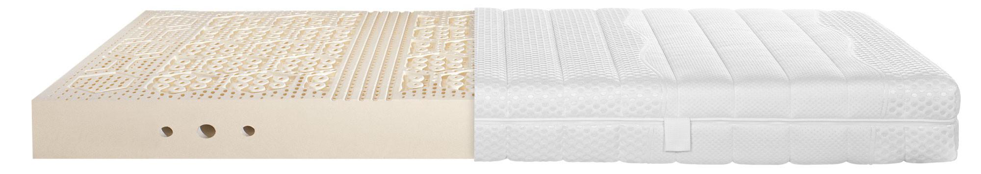 visco matratzen stiftung warentest simple matratze so bewertete die stiftung warentest with. Black Bedroom Furniture Sets. Home Design Ideas