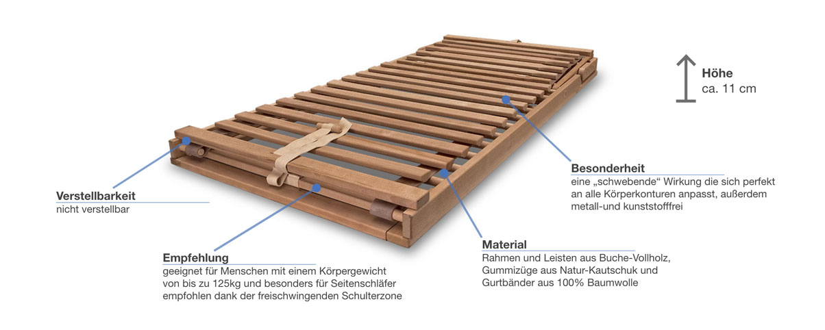 Baumberger Ergo-Balance Lattenrost Besonderheiten