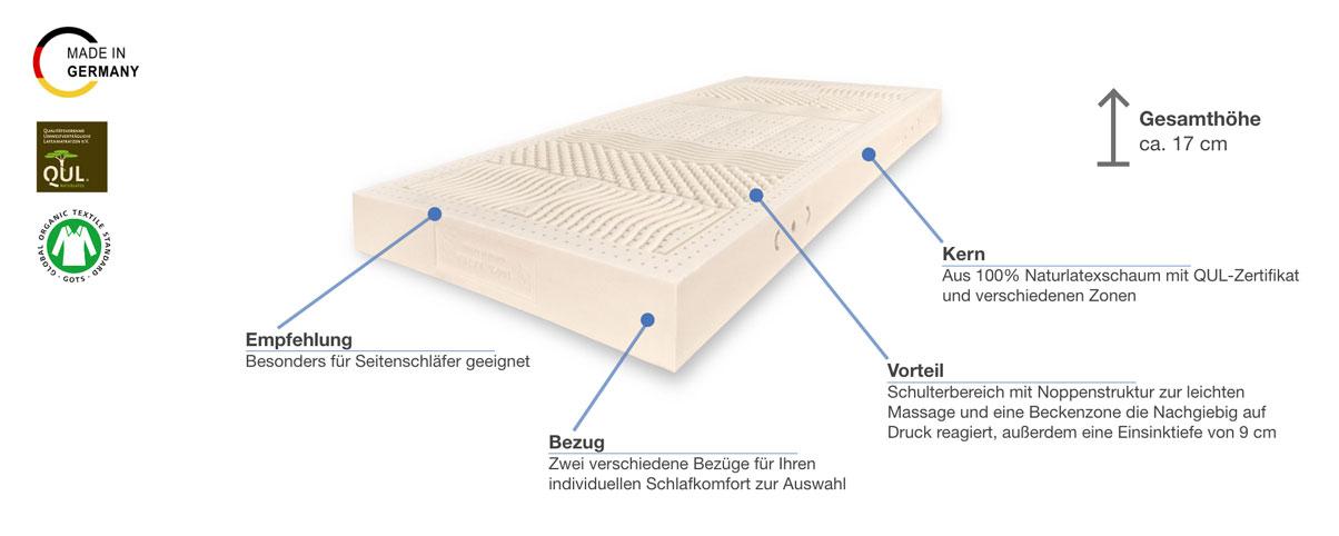 Baumberger Ergo-Zone Naturlatexmatratze Besonderheiten