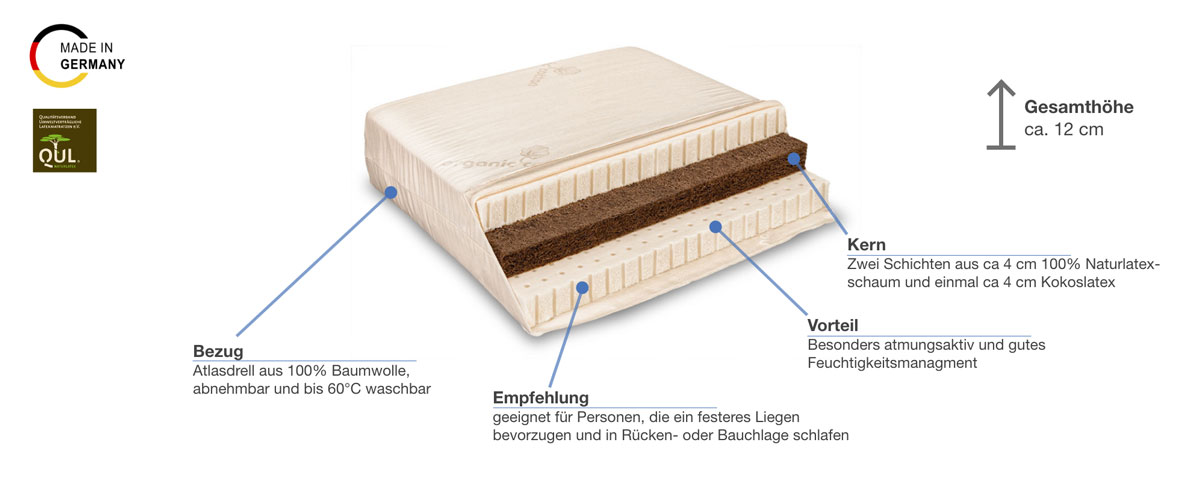 Baumberger Varia Solo Sandwich Naturmatratze Besonderheiten