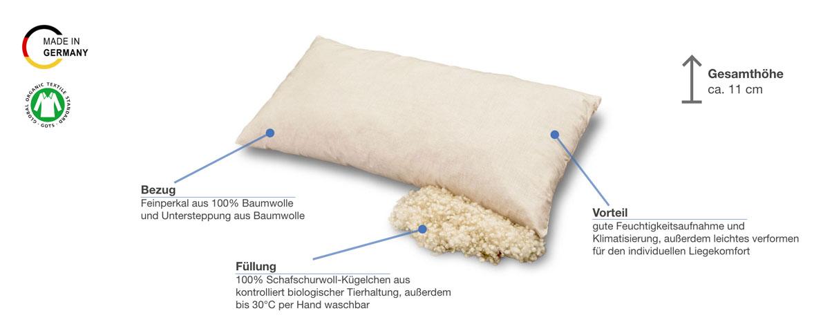 Baumberger Woll Steppkissen Besonderheiten