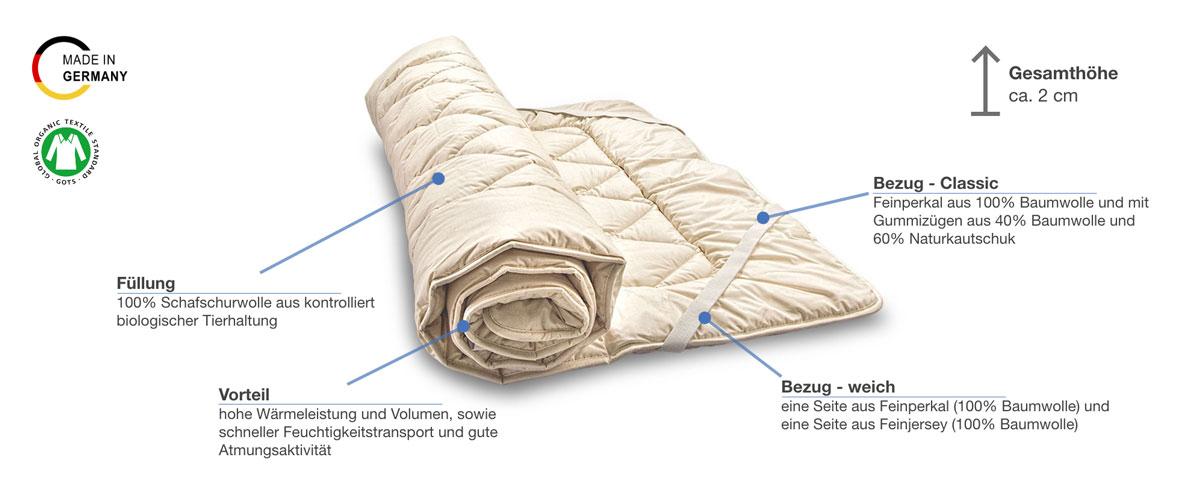 Baumberger Woll Unterbett Besonderheiten