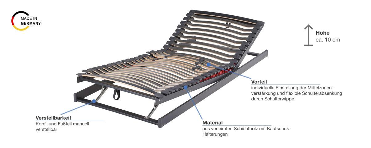 Hemafa TEC No. 1 Lattenrost verstellbar Besonderheiten