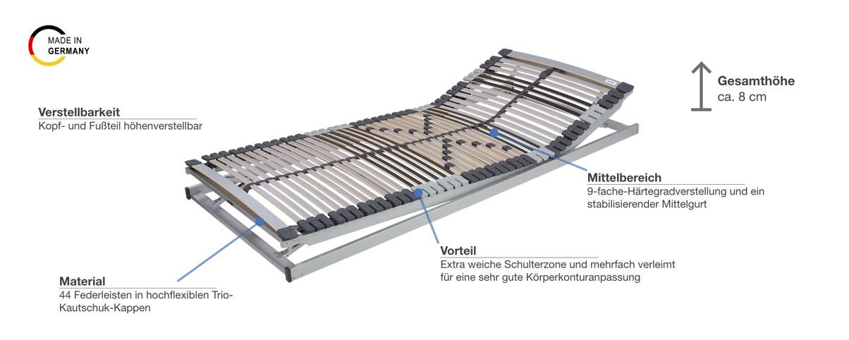 Malie Classic Superflex KF Lattenrost verstellbar Besonderheiten