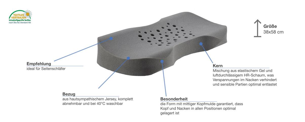 swissflex SF Premium GELTEX inside Nackenstützkissen Besonderheiten