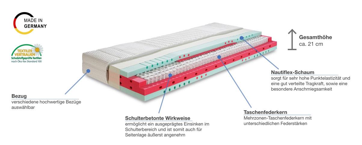 Werkmeister M T610  Besonderheiten