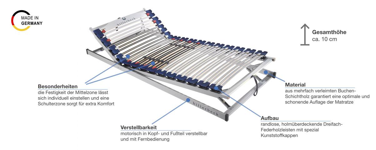 billerbeck Classic Lattenrost elektrisch Besonderheiten