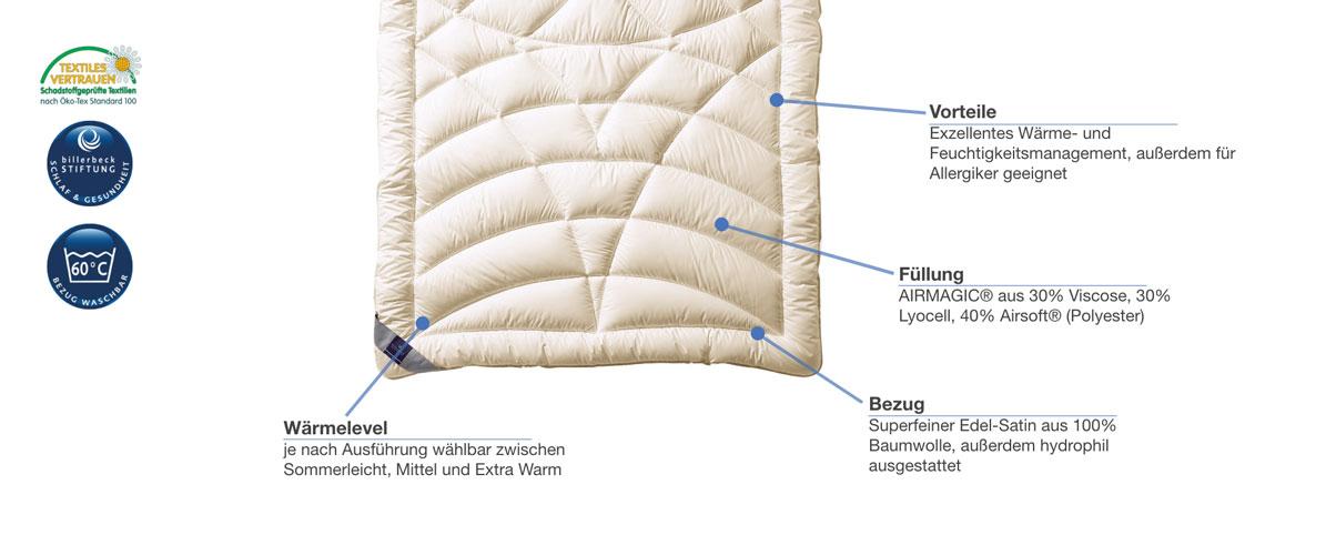 billerbeck Exclusiv Faserdecke 120 Climatraum Besonderheiten