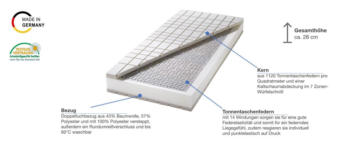 billerbeck Exclusiv Airtec Taschenfederkernmatratze