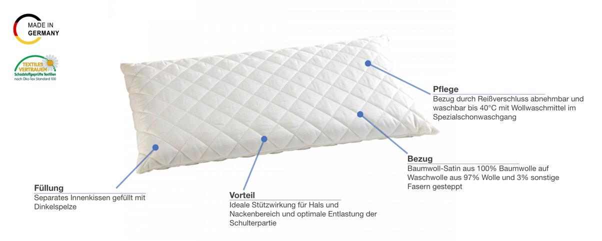 f.a.n. Frankenstolz Medisan Sleep & Care Dinkelkissen Besonderheiten
