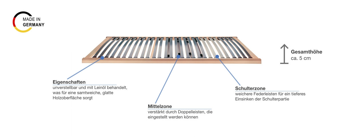 selecta FR5 Lattenrost Besonderheiten