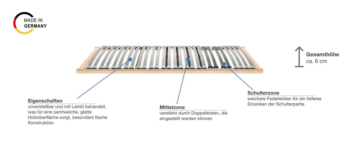 selecta FR6 Lattenrost Besonderheiten