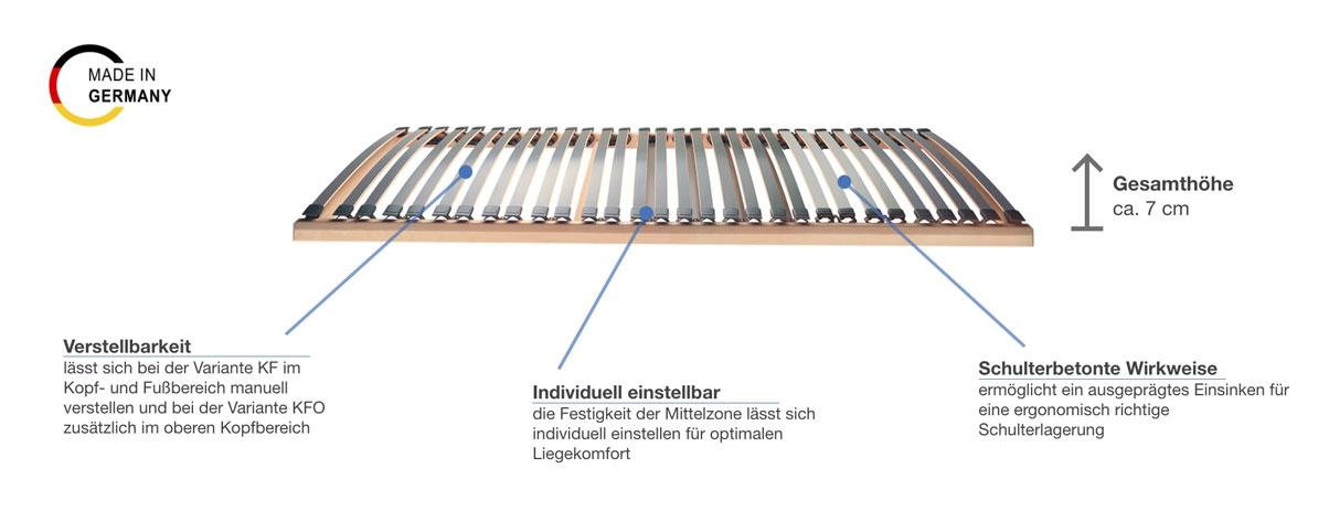 selecta FR7 Lattenrost verstellbar Besonderheiten