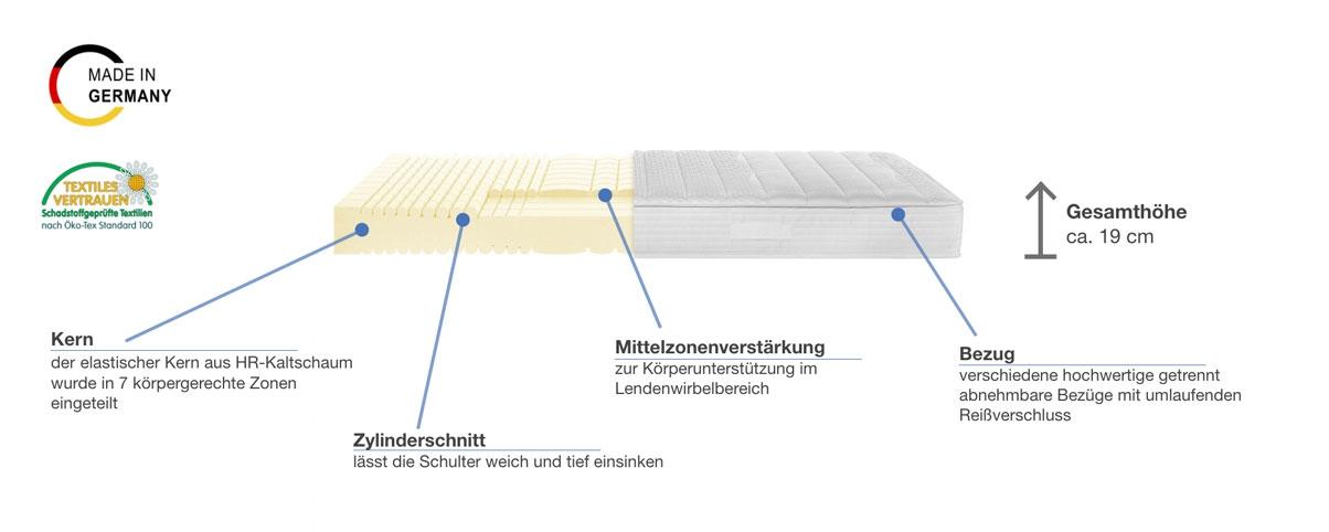 selecta S6 Kaltschaummatratze Besonderheiten