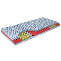 Grosana airflex® Spring Supra Komfortschaummatratze